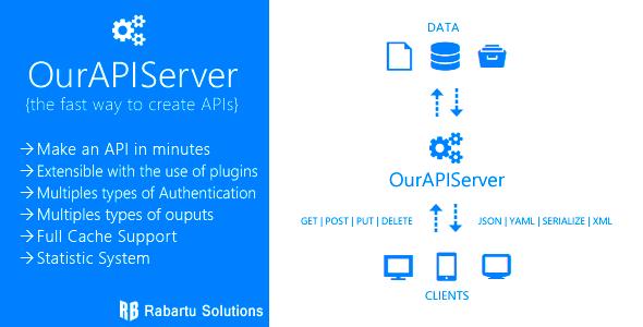 OurAPIServer - RESTfull API web server