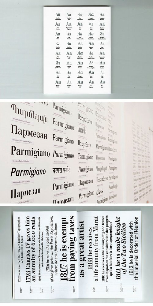 Parmigiano Typographic System