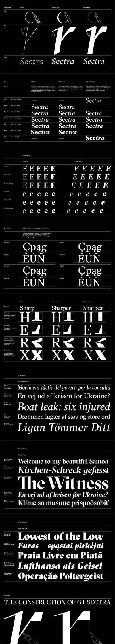 Sectra Font Family