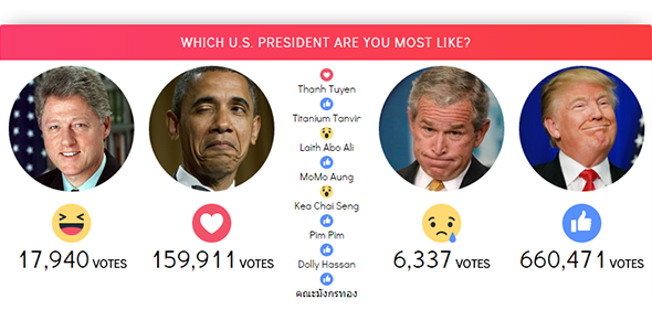 Facebook Live Reactions Vote (real-time)