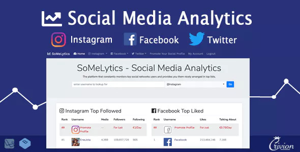 SoMeLytics v1.0 - Social Media Analytics Platform